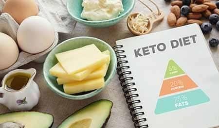 Phương pháp giảm cân keto
