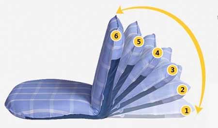 Khả năng điều chỉnh nhiều góc nghiêng khác nhau